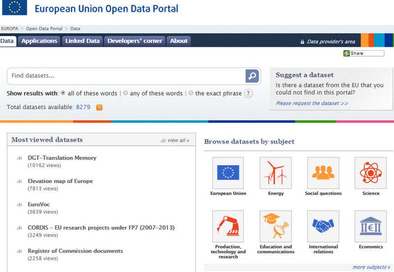 avrupa birli i a k veri portal european union open data portal a k veri ve veri. Black Bedroom Furniture Sets. Home Design Ideas
