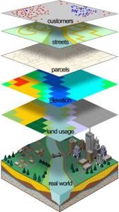 gis-layers